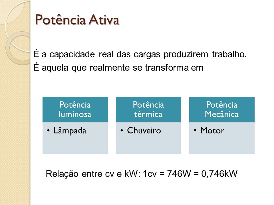 Potência Ativa É a capacidade real das cargas produzirem trabalho. É aquela que realmente se transforma em Potência luminosa Lâmpada Potência térmica