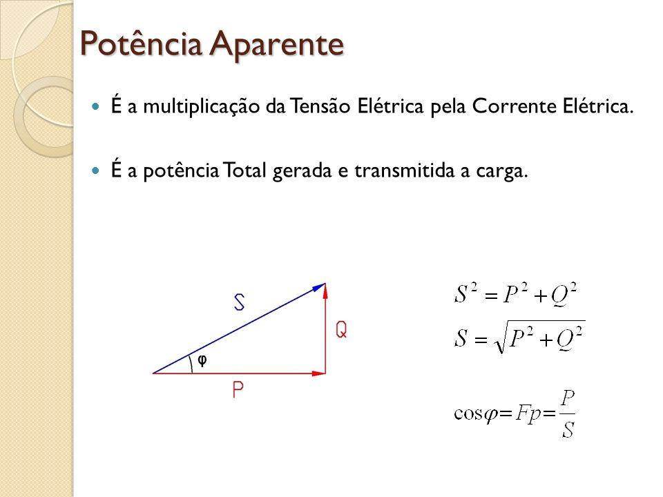 Potência Aparente É a multiplicação da Tensão Elétrica pela Corrente Elétrica. É a potência Total gerada e transmitida a carga.