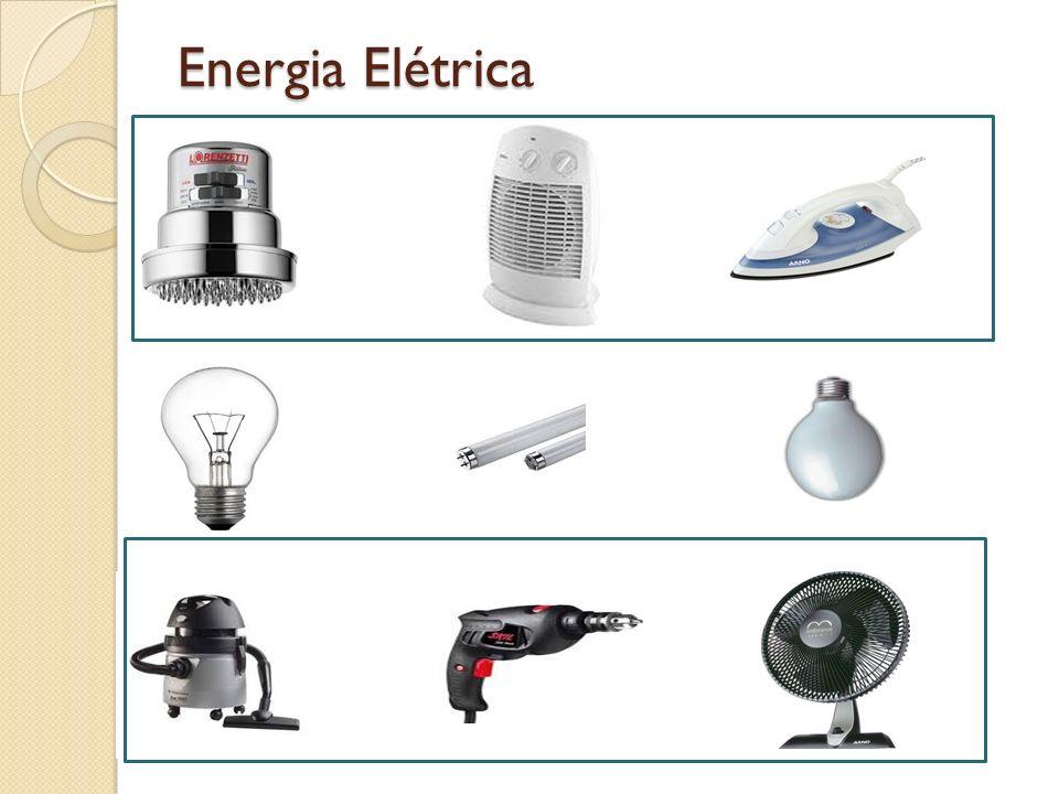 Tipos de Potência No Sistema Elétrico existem três tipos de Potência Ativa (P) W ou KW Reativa (Q) VAR ou KVAR Aparente (S) VA ou KVA