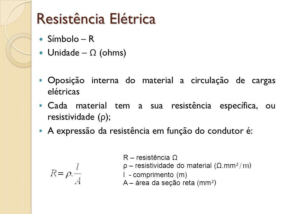 Resistência Elétrica Símbolo – R Unidade – Ω (ohms) Oposição interna do material a circulação de cargas elétricas Cada material tem a sua resistência