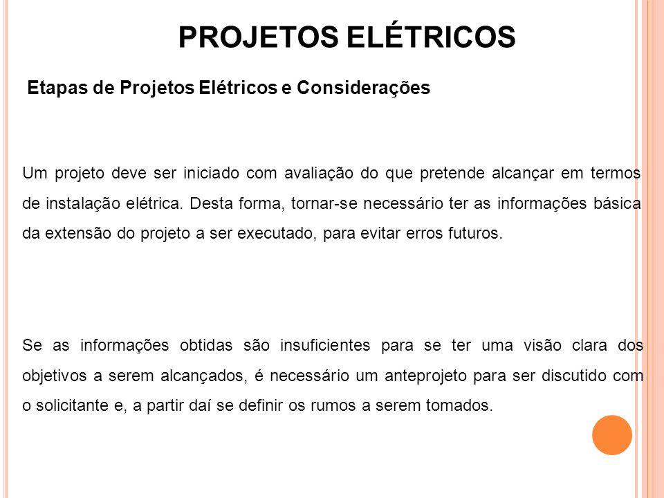 PROJETOS ELÉTRICOS Etapas de Projetos Elétricos e Considerações Um projeto deve ser iniciado com avaliação do que pretende alcançar em termos de insta
