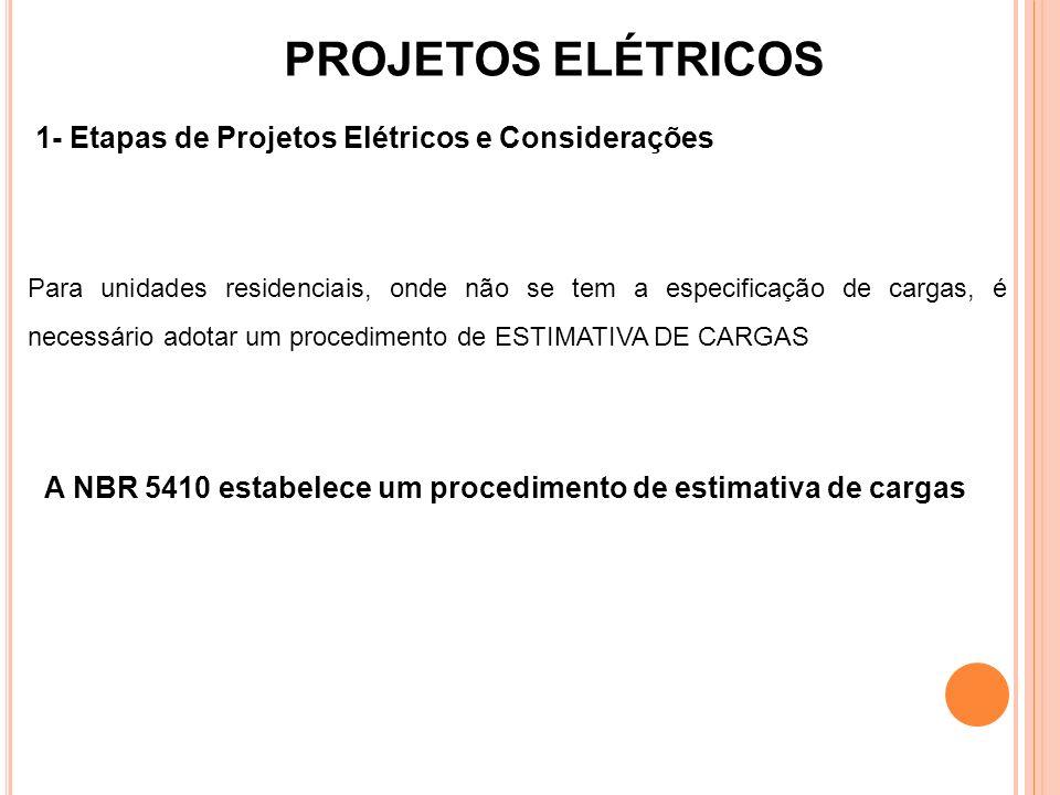PROJETOS ELÉTRICOS 1- Etapas de Projetos Elétricos e Considerações Para unidades residenciais, onde não se tem a especificação de cargas, é necessário