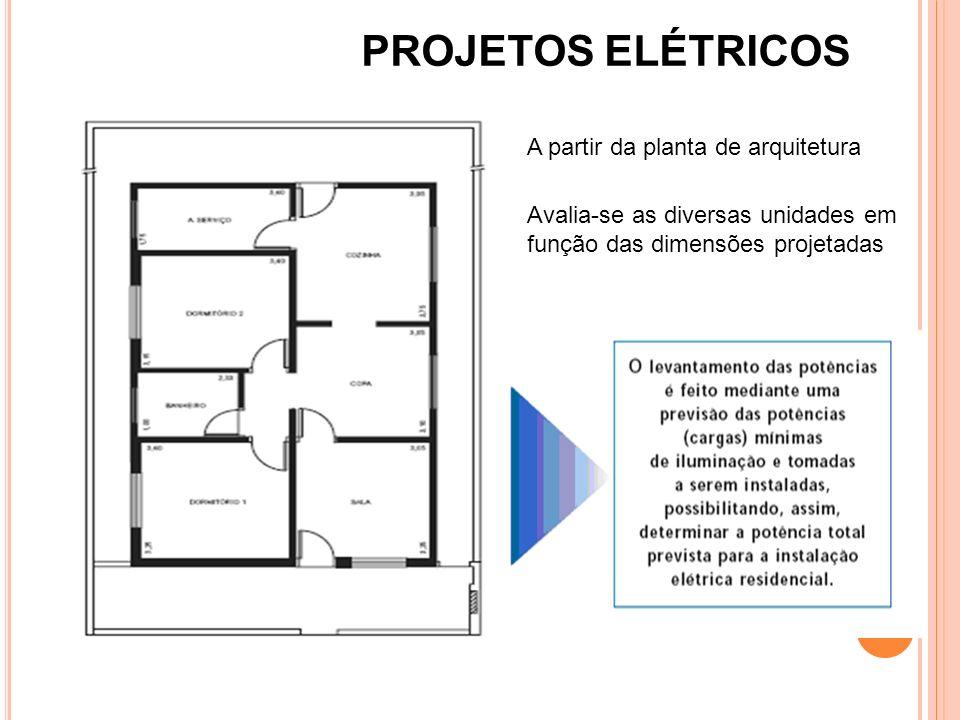 PROJETOS ELÉTRICOS A partir da planta de arquitetura Avalia-se as diversas unidades em função das dimensões projetadas