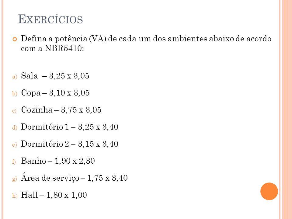 E XERCÍCIOS Defina a potência (VA) de cada um dos ambientes abaixo de acordo com a NBR5410: a) Sala – 3,25 x 3,05 b) Copa – 3,10 x 3,05 c) Cozinha – 3