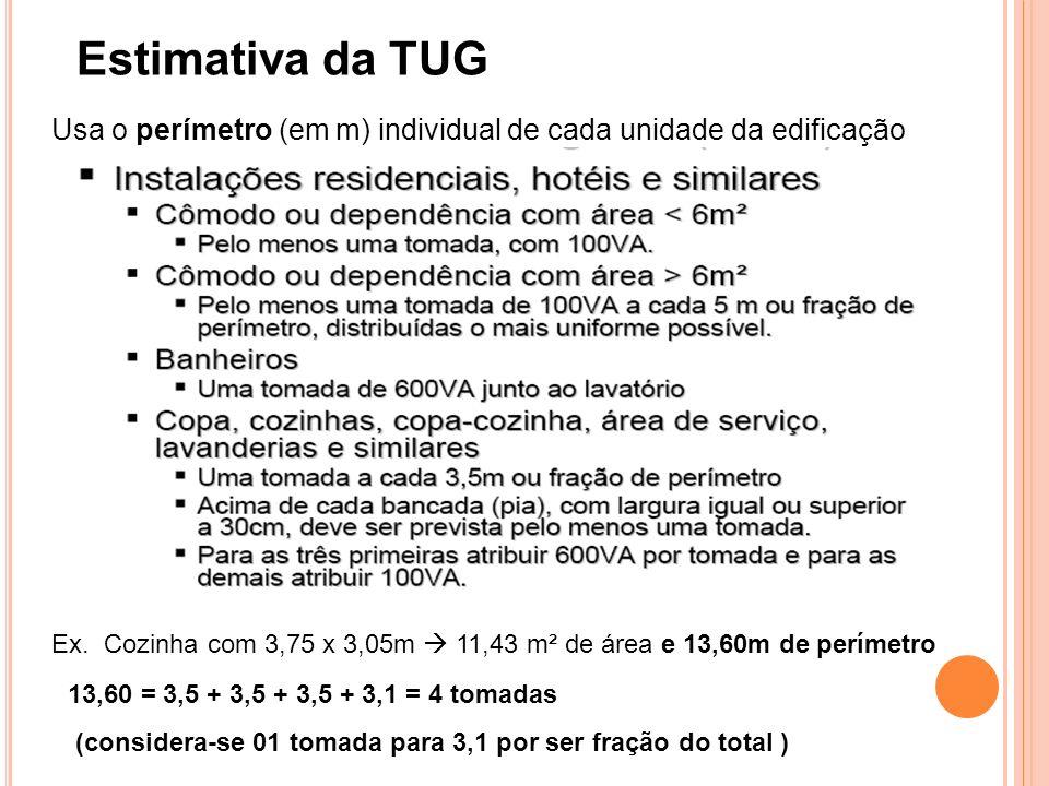 Estimativa da TUG Ex. Cozinha com 3,75 x 3,05m 11,43 m² de área e 13,60m de perímetro 13,60 = 3,5 + 3,5 + 3,5 + 3,1 = 4 tomadas (considera-se 01 tomad