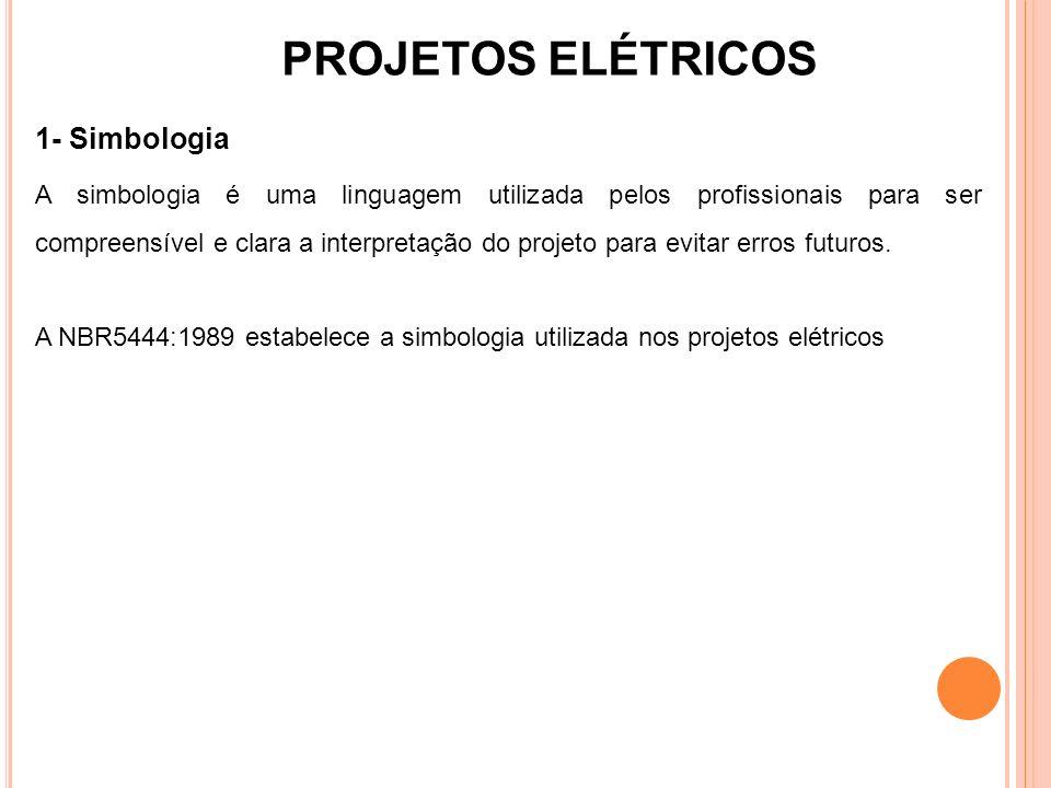 PROJETOS ELÉTRICOS 1- Simbologia A simbologia é uma linguagem utilizada pelos profissionais para ser compreensível e clara a interpretação do projeto