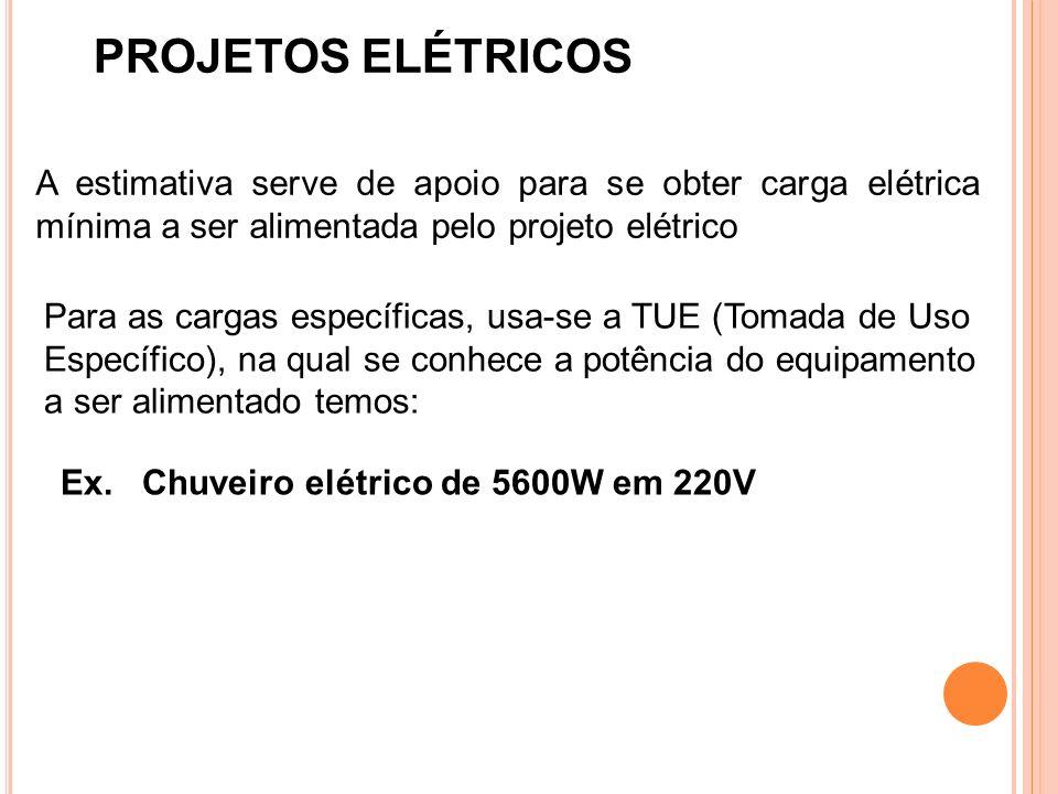 A estimativa serve de apoio para se obter carga elétrica mínima a ser alimentada pelo projeto elétrico Para as cargas específicas, usa-se a TUE (Tomad