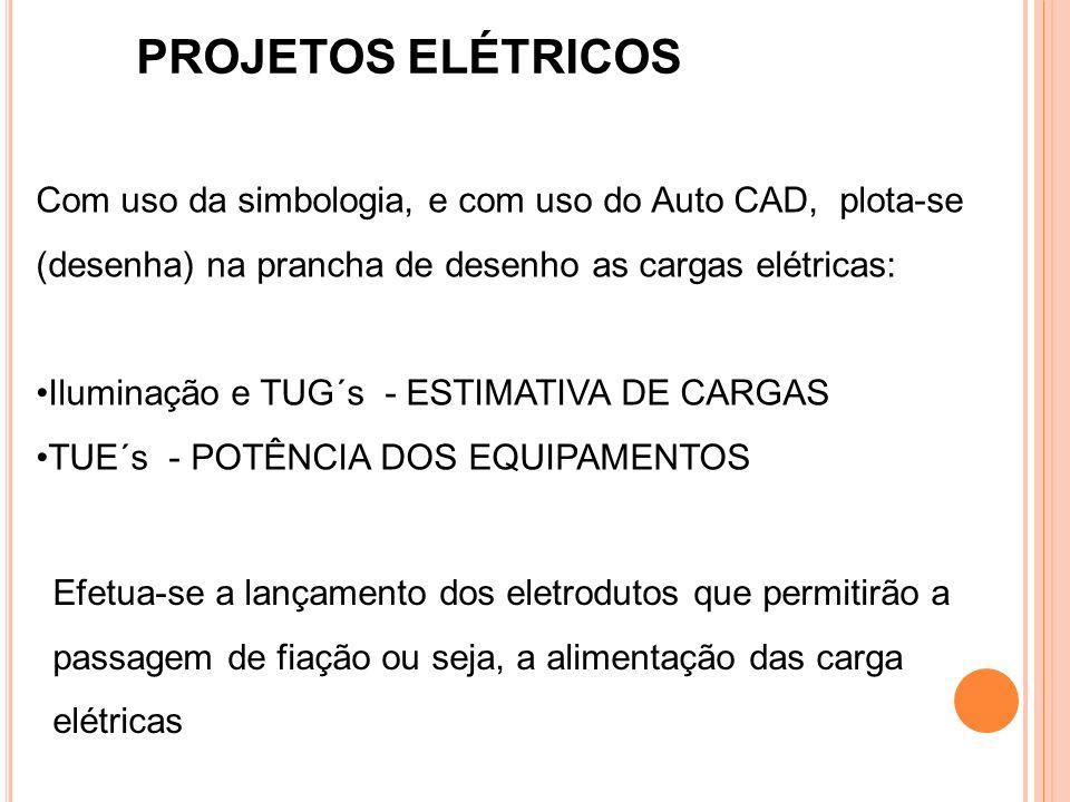 PROJETOS ELÉTRICOS Com uso da simbologia, e com uso do Auto CAD, plota-se (desenha) na prancha de desenho as cargas elétricas: Iluminação e TUG´s - ES
