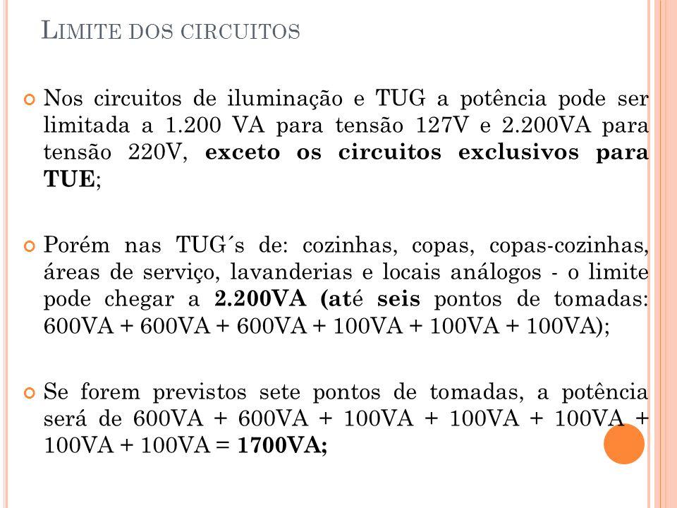 L IMITE DOS CIRCUITOS Nos circuitos de iluminação e TUG a potência pode ser limitada a 1.200 VA para tensão 127V e 2.200VA para tensão 220V, exceto os