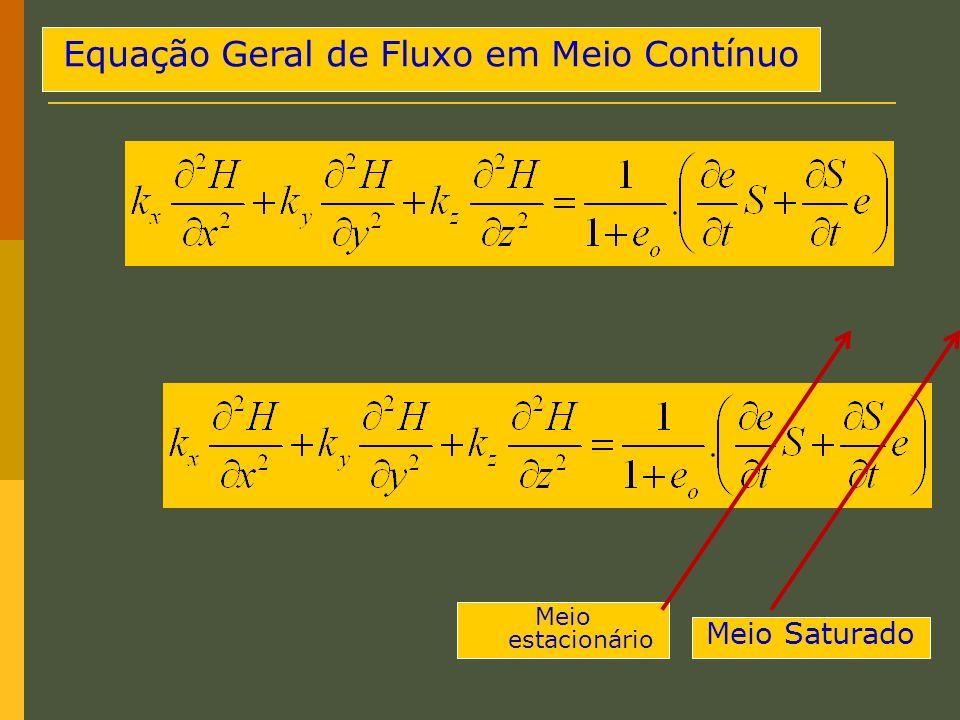 Equação Geral de Fluxo em Meio Contínuo Meio estacionário Meio Saturado