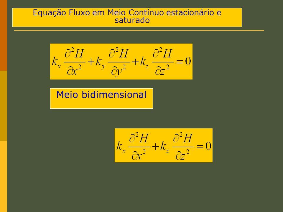Equação Fluxo em Meio Contínuo estacionário e saturado Meio bidimensional