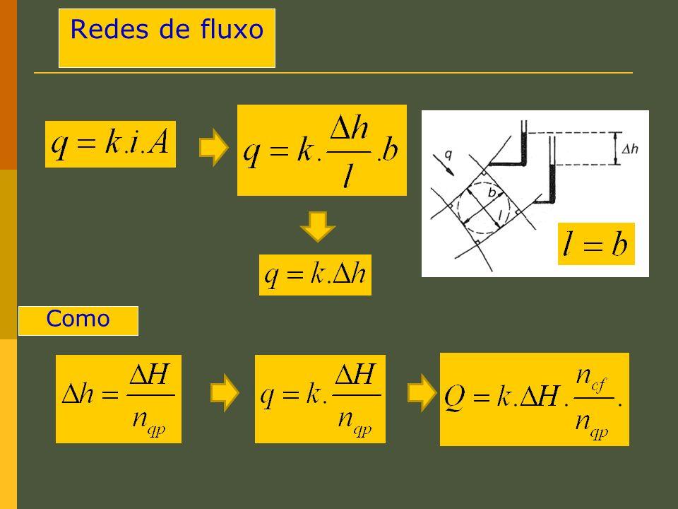 Redes de fluxo q q h1 h2 Como