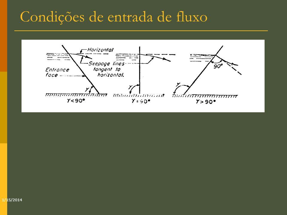 Condições de entrada de fluxo 1/15/2014