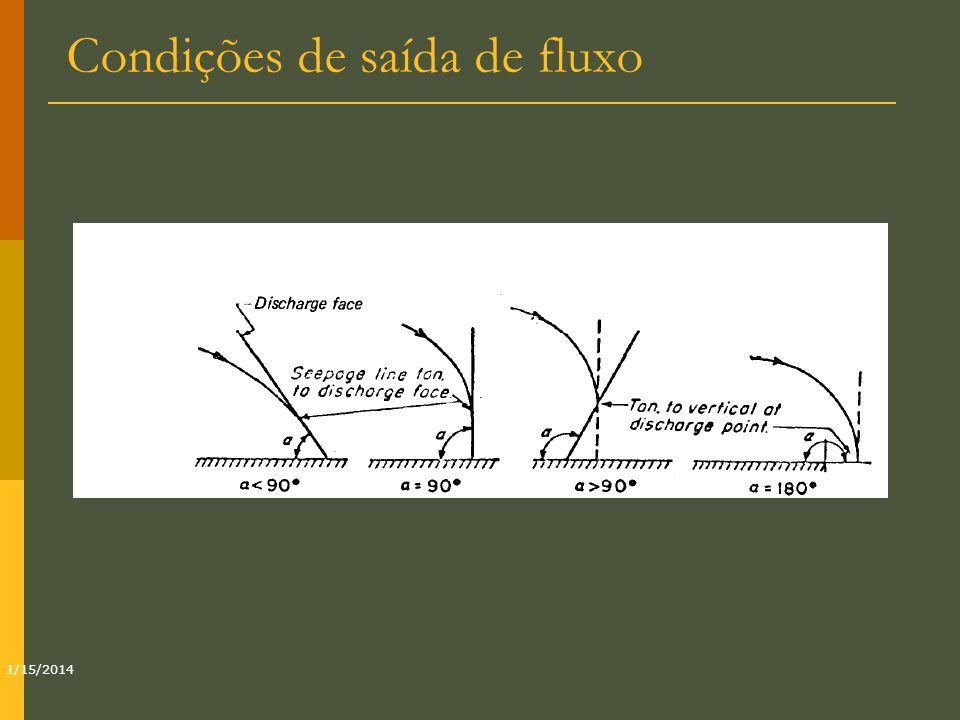 Condições de saída de fluxo 1/15/2014