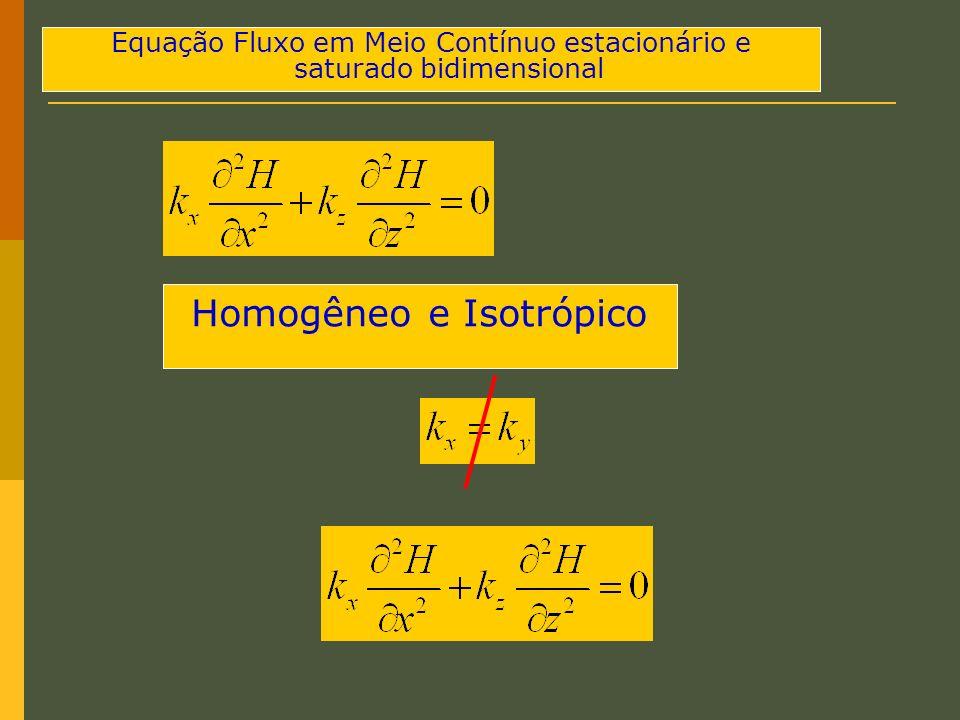 Equação Fluxo em Meio Contínuo estacionário e saturado bidimensional Homogêneo e Isotrópico