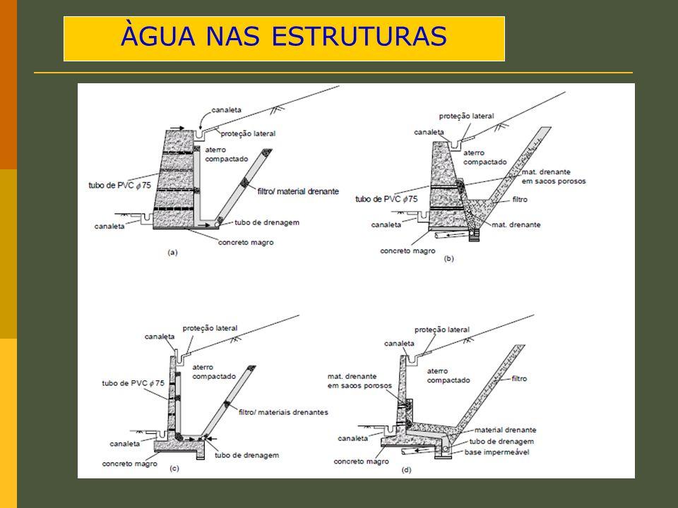 Gradiente Hidráulico flow 1/15/2014 W Pw Fp