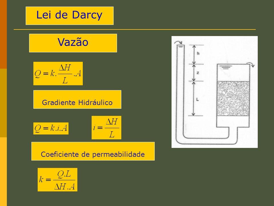 Lei de Darcy Vazão Gradiente Hidráulico Coeficiente de permeabilidade