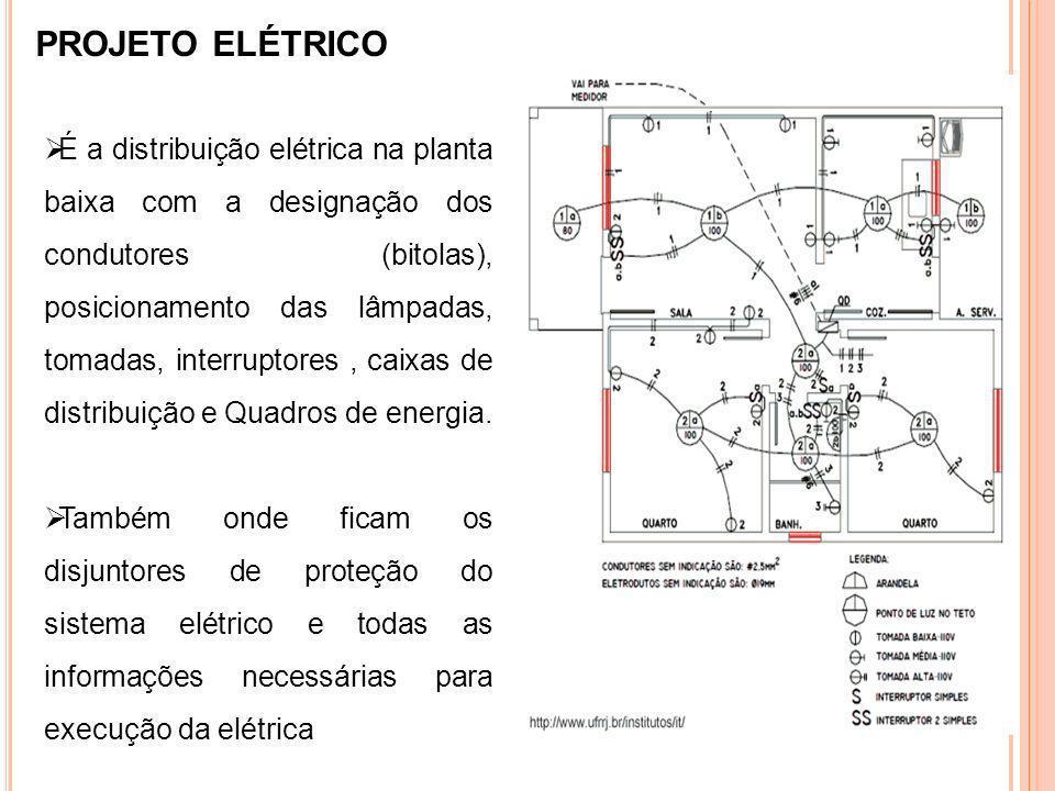 PROJETO ELÉTRICO É a distribuição elétrica na planta baixa com a designação dos condutores (bitolas), posicionamento das lâmpadas, tomadas, interrupto