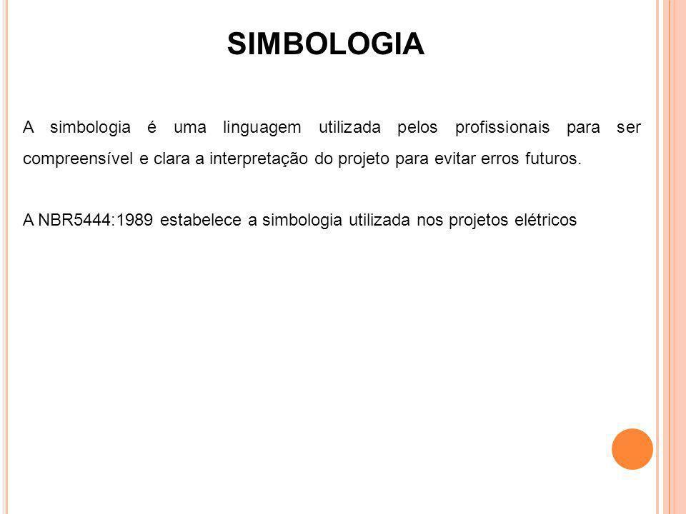 SIMBOLOGIA A simbologia é uma linguagem utilizada pelos profissionais para ser compreensível e clara a interpretação do projeto para evitar erros futu