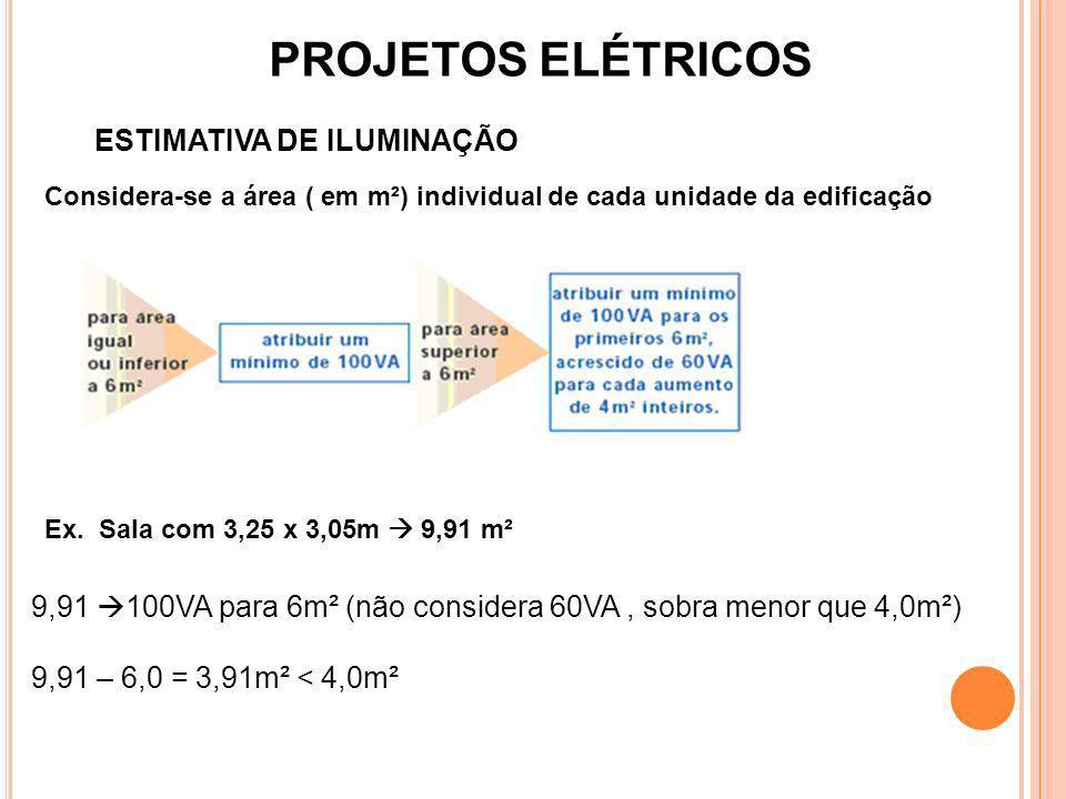 ESTIMATIVA DE ILUMINAÇÃO Considera-se a área ( em m²) individual de cada unidade da edificação Ex. Sala com 3,25 x 3,05m 9,91 m² 9,91 100VA para 6m² (