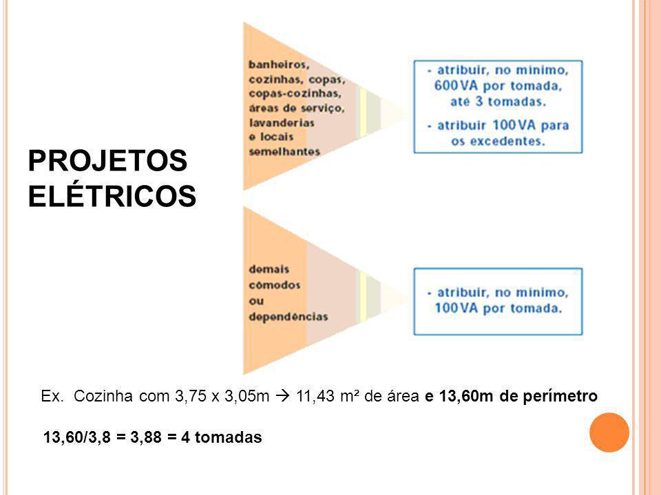PROJETOS ELÉTRICOS Ex. Cozinha com 3,75 x 3,05m 11,43 m² de área e 13,60m de perímetro 13,60/3,8 = 3,88 = 4 tomadas