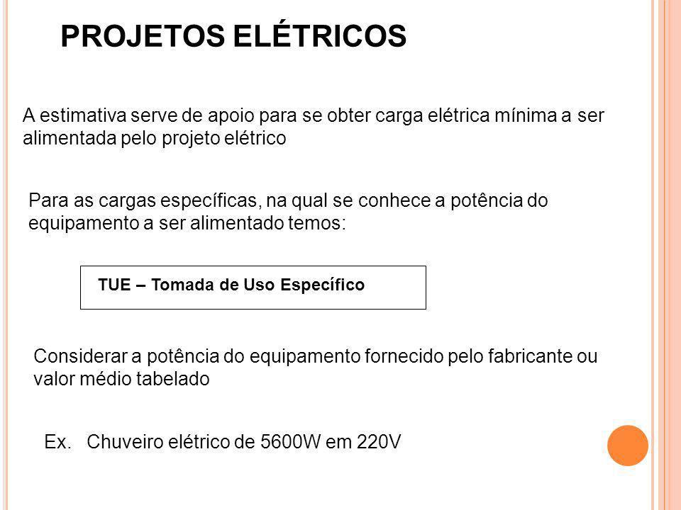 A estimativa serve de apoio para se obter carga elétrica mínima a ser alimentada pelo projeto elétrico Para as cargas específicas, na qual se conhece