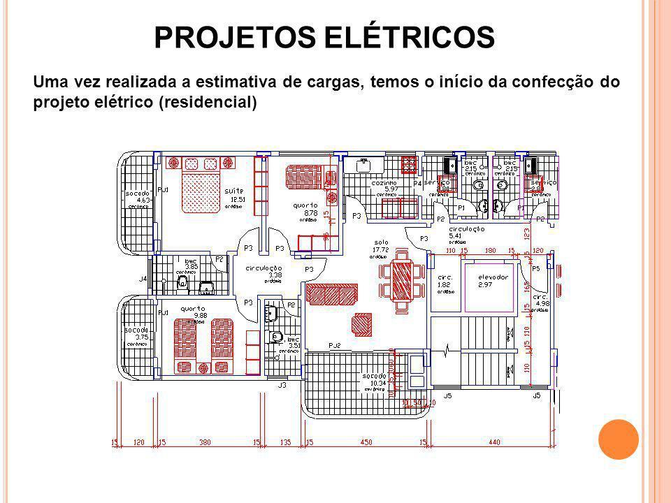 PROJETOS ELÉTRICOS Uma vez realizada a estimativa de cargas, temos o início da confecção do projeto elétrico (residencial)