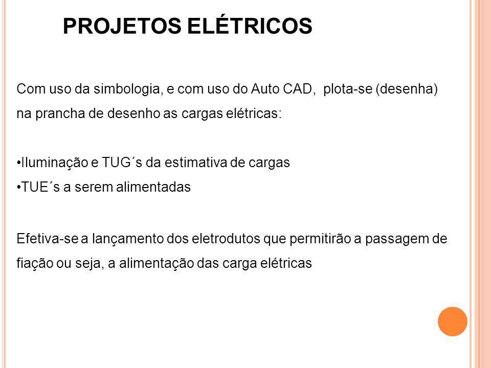 PROJETOS ELÉTRICOS Com uso da simbologia, e com uso do Auto CAD, plota-se (desenha) na prancha de desenho as cargas elétricas: Iluminação e TUG´s da e