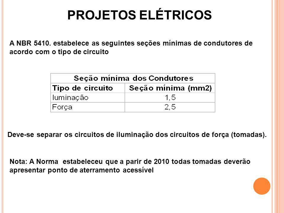 PROJETOS ELÉTRICOS A NBR 5410. estabelece as seguintes seções mínimas de condutores de acordo com o tipo de circuito Deve-se separar os circuitos de i