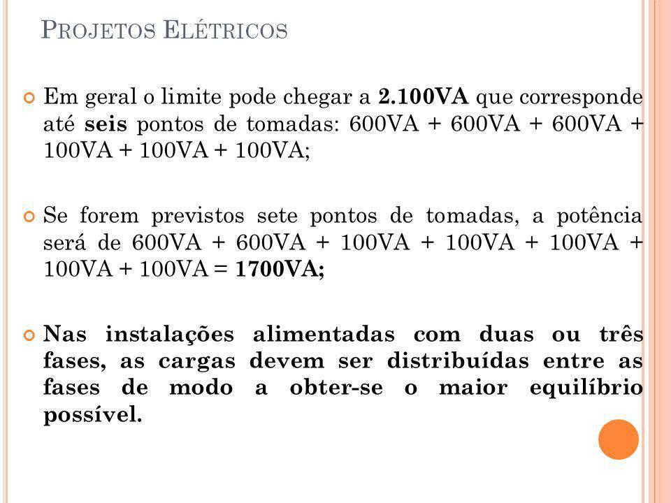 P ROJETOS E LÉTRICOS Em geral o limite pode chegar a 2.100VA que corresponde até seis pontos de tomadas: 600VA + 600VA + 600VA + 100VA + 100VA + 100VA