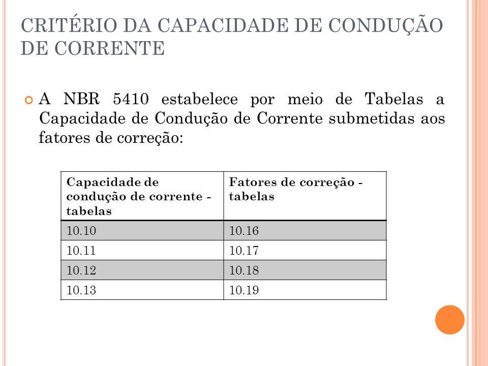 CRITÉRIO DA CAPACIDADE DE CONDUÇÃO DE CORRENTE A NBR 5410 estabelece por meio de Tabelas a Capacidade de Condução de Corrente submetidas aos fatores d
