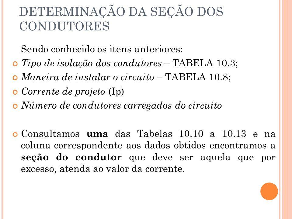 DETERMINAÇÃO DA SEÇÃO DOS CONDUTORES Sendo conhecido os itens anteriores: Tipo de isolação dos condutores – TABELA 10.3; Maneira de instalar o circuit