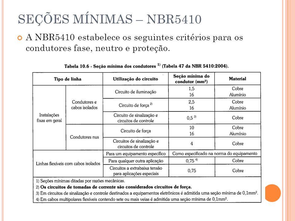 SEÇÕES MÍNIMAS – NBR5410 A NBR5410 estabelece os seguintes critérios para os condutores fase, neutro e proteção.