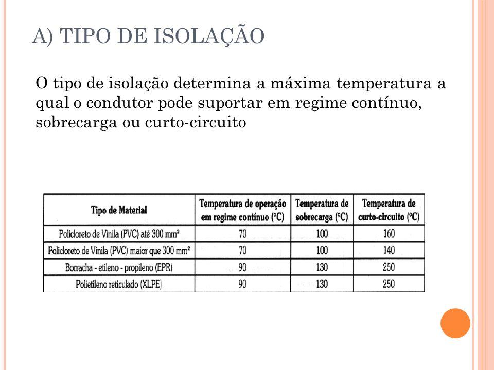 A) TIPO DE ISOLAÇÃO O tipo de isolação determina a máxima temperatura a qual o condutor pode suportar em regime contínuo, sobrecarga ou curto-circuito