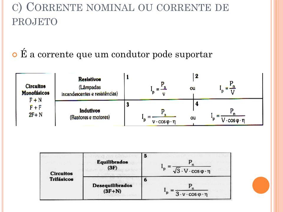 C ) C ORRENTE NOMINAL OU CORRENTE DE PROJETO É a corrente que um condutor pode suportar