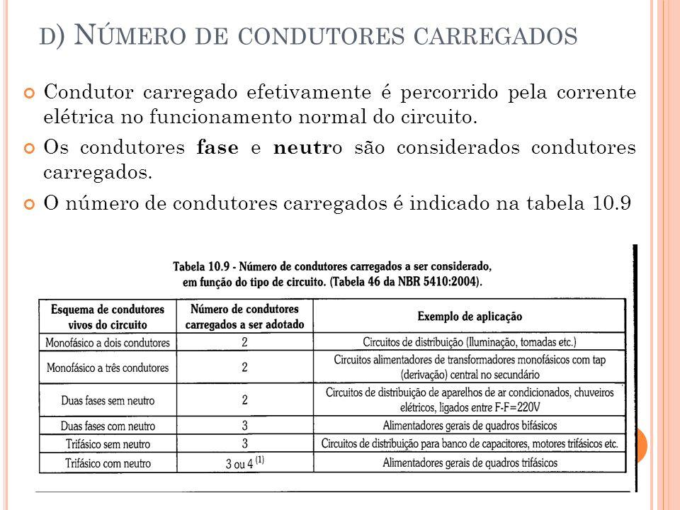 D ) N ÚMERO DE CONDUTORES CARREGADOS Condutor carregado efetivamente é percorrido pela corrente elétrica no funcionamento normal do circuito. Os condu