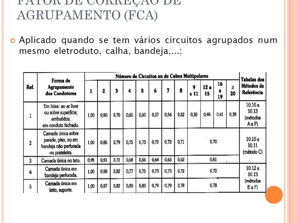 FATOR DE CORREÇÃO DE AGRUPAMENTO (FCA) Aplicado quando se tem vários circuitos agrupados num mesmo eletroduto, calha, bandeja,...;