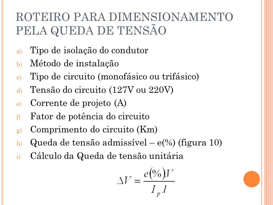 ROTEIRO PARA DIMENSIONAMENTO PELA QUEDA DE TENSÃO a) Tipo de isolação do condutor b) Método de instalação c) Tipo de circuito (monofásico ou trifásico
