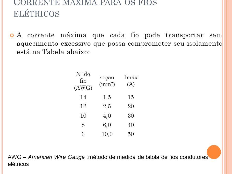 C ORES USADOS NOS FIOS ELÉTRICOS O condutor com isolação AZUL- CLARO - NEUTRO.