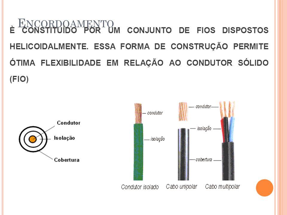 FATOR DE CORREÇÃO DE AGRUPAMENTO (FCA) Aplicado quando se tem vários circuitos agrupados num mesmo eletroduto, calha, bandeja,...; Serve também para cabos em eletrodutos enterrados ou cabos diretamente enterrados no solo.