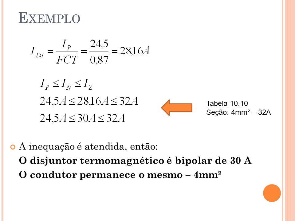 E XEMPLO A inequação é atendida, então: O disjuntor termomagnético é bipolar de 30 A O condutor permanece o mesmo – 4mm² Tabela 10.10 Seção: 4mm² – 32