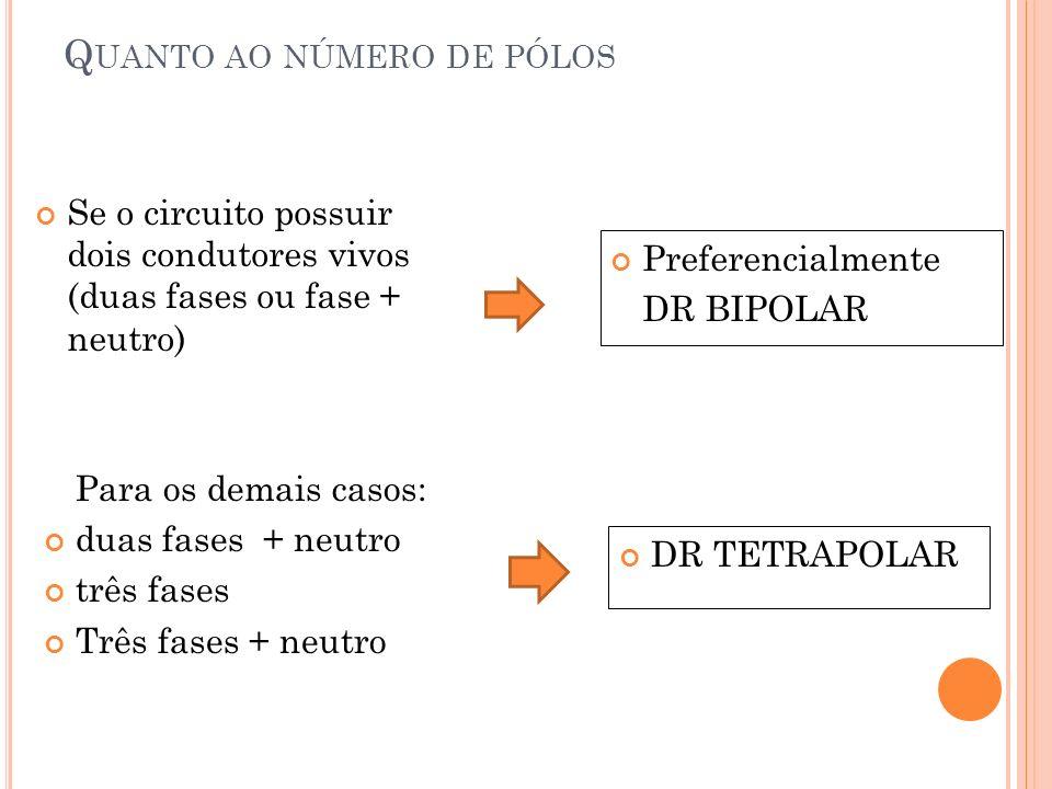 Q UANTO AO NÚMERO DE PÓLOS Se o circuito possuir dois condutores vivos (duas fases ou fase + neutro) Preferencialmente DR BIPOLAR Para os demais casos
