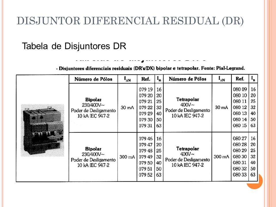 DISJUNTOR DIFERENCIAL RESIDUAL (DR) Tabela de Disjuntores DR