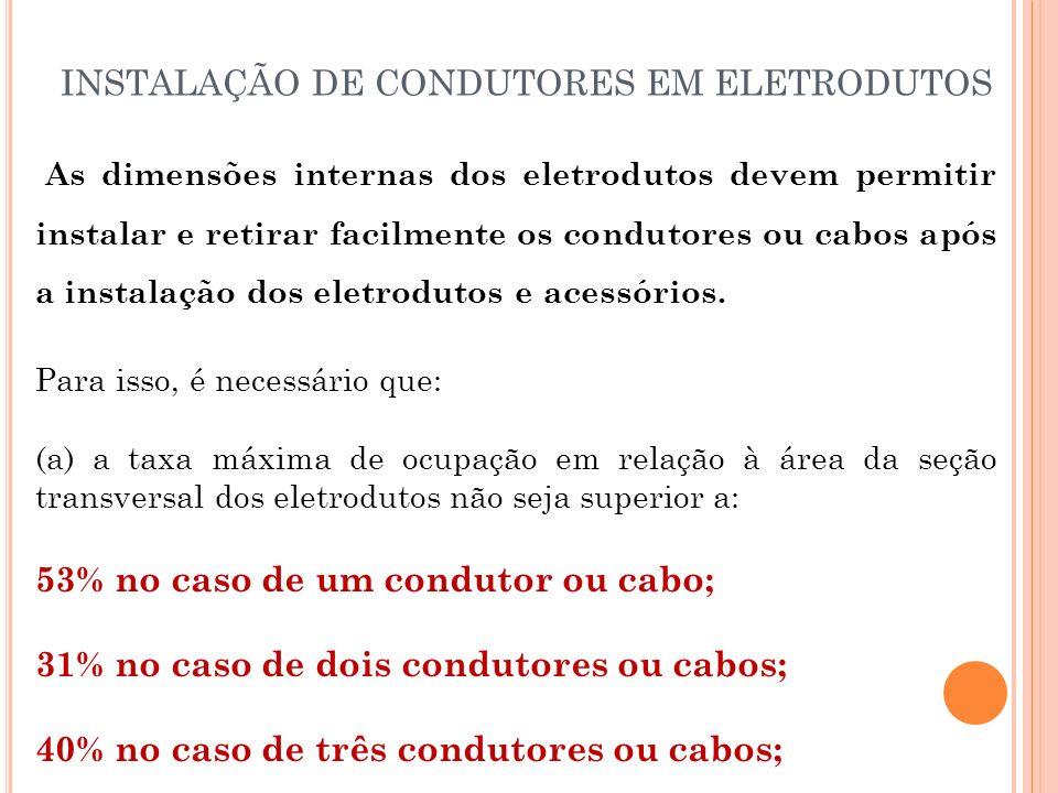 INSTALAÇÃO DE CONDUTORES EM ELETRODUTOS As dimensões internas dos eletrodutos devem permitir instalar e retirar facilmente os condutores ou cabos após