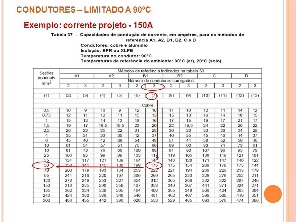 CONDUTORES – LIMITADO A 90ºC Exemplo: corrente projeto - 150A