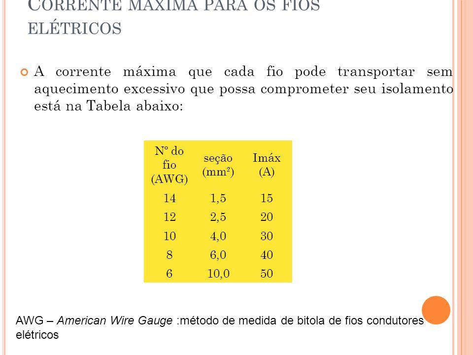CRITÉRIO DA CAPACIDADE DE CONDUÇÃO DE CORRENTE A NBR 5410 estabelece por meio de Tabelas a Capacidade de Condução de Corrente submetidas aos fatores de correção: Capacidade de condução de corrente - tabelas Fatores de correção - tabelas 10.1010.16 10.1110.17 10.1210.18 10.1310.19