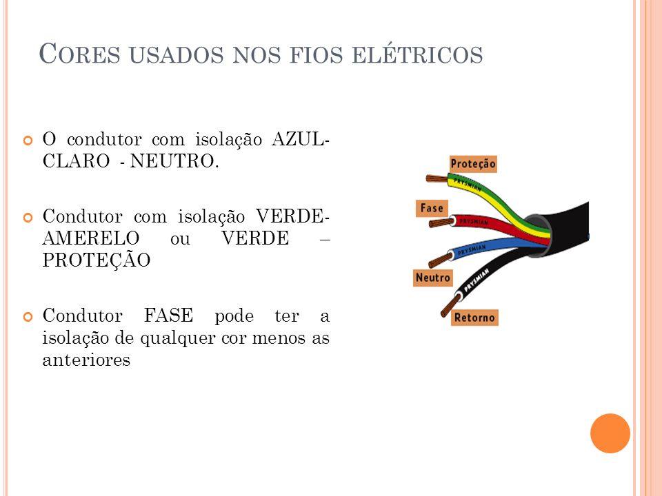 N ÚMERO DE CONDUTORES CARREGADOS Condutor carregado é aquele que efetivamente é percorrido pela corrente elétrica no funcionamento normal do circuito.
