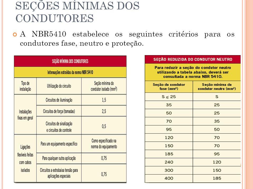 SEÇÕES MÍNIMAS DOS CONDUTORES A NBR5410 estabelece os seguintes critérios para os condutores fase, neutro e proteção.