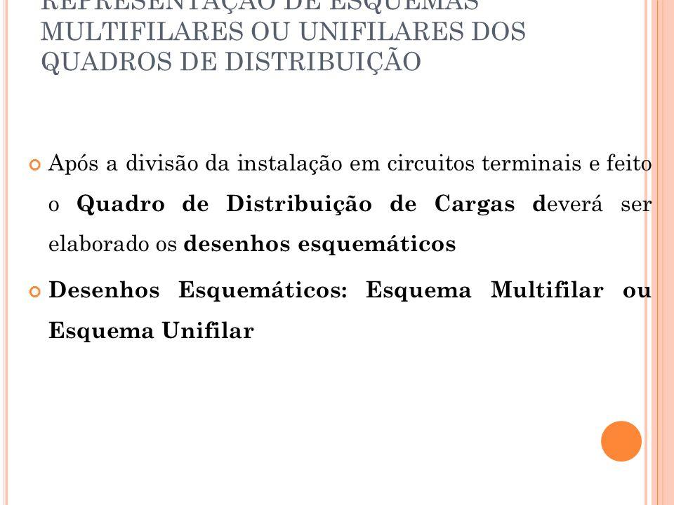 REPRESENTAÇÃO DE ESQUEMAS MULTIFILARES OU UNIFILARES DOS QUADROS DE DISTRIBUIÇÃO Após a divisão da instalação em circuitos terminais e feito o Quadro