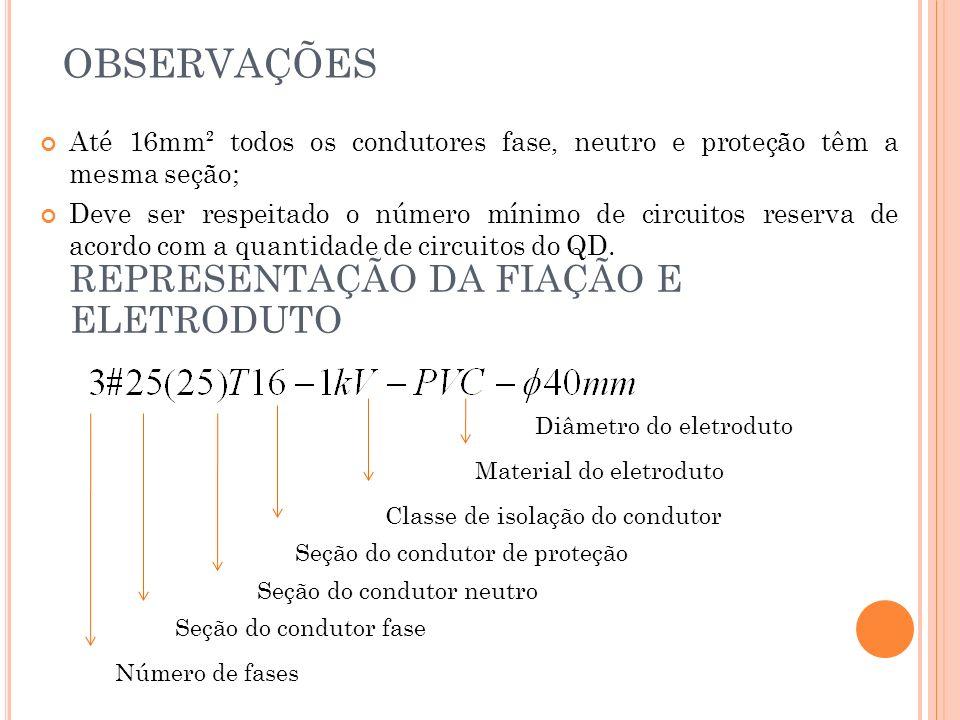 OBSERVAÇÕES Até 16mm² todos os condutores fase, neutro e proteção têm a mesma seção; Deve ser respeitado o número mínimo de circuitos reserva de acord